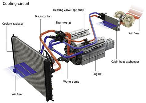 Kupper Org Uk Cooling Systems